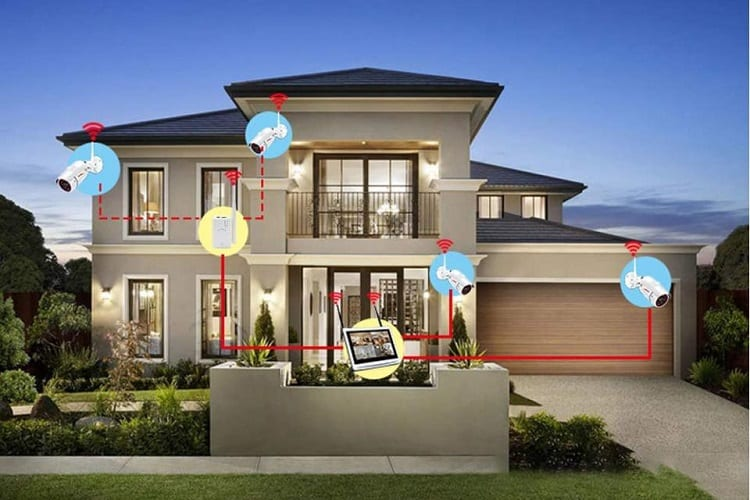how smart home system works